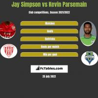 Jay Simpson vs Kevin Parsemain h2h player stats
