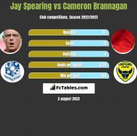Jay Spearing vs Cameron Brannagan h2h player stats