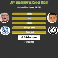 Jay Spearing vs Conor Grant h2h player stats