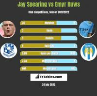 Jay Spearing vs Emyr Huws h2h player stats