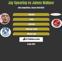 Jay Spearing vs James Wallace h2h player stats