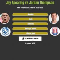 Jay Spearing vs Jordan Thompson h2h player stats