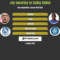 Jay Spearing vs Sullay Kaikai h2h player stats
