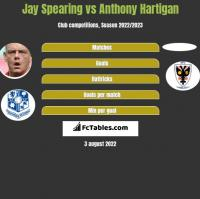 Jay Spearing vs Anthony Hartigan h2h player stats