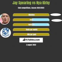 Jay Spearing vs Nya Kirby h2h player stats