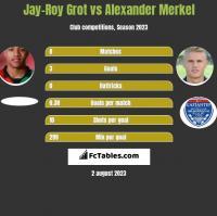 Jay-Roy Grot vs Alexander Merkel h2h player stats