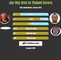 Jay-Roy Grot vs Thulani Serero h2h player stats