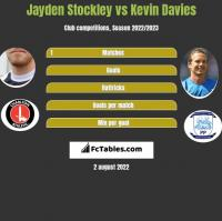 Jayden Stockley vs Kevin Davies h2h player stats