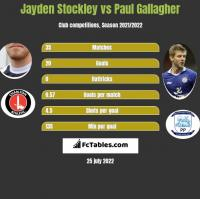 Jayden Stockley vs Paul Gallagher h2h player stats