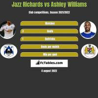 Jazz Richards vs Ashley Williams h2h player stats