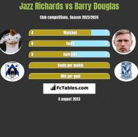 Jazz Richards vs Barry Douglas h2h player stats