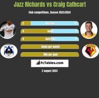 Jazz Richards vs Craig Cathcart h2h player stats