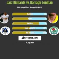 Jazz Richards vs Darragh Lenihan h2h player stats