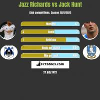 Jazz Richards vs Jack Hunt h2h player stats