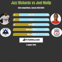 Jazz Richards vs Joel Matip h2h player stats