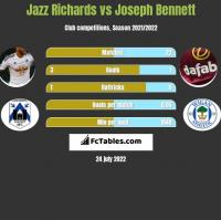 Jazz Richards vs Joseph Bennett h2h player stats