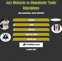 Jazz Richards vs Oluwatosin 'Tosin' Adarabioyo h2h player stats