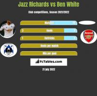 Jazz Richards vs Ben White h2h player stats