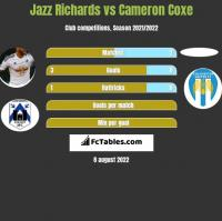 Jazz Richards vs Cameron Coxe h2h player stats