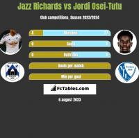 Jazz Richards vs Jordi Osei-Tutu h2h player stats