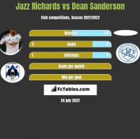 Jazz Richards vs Dean Sanderson h2h player stats