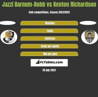 Jazzi Barnum-Bobb vs Kenton Richardson h2h player stats