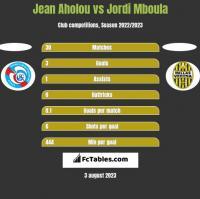 Jean Aholou vs Jordi Mboula h2h player stats