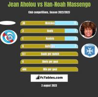 Jean Aholou vs Han-Noah Massengo h2h player stats