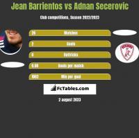 Jean Barrientos vs Adnan Secerovic h2h player stats