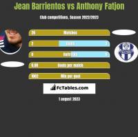 Jean Barrientos vs Anthony Fatjon h2h player stats