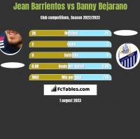 Jean Barrientos vs Danny Bejarano h2h player stats