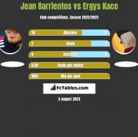 Jean Barrientos vs Ergys Kace h2h player stats