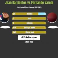 Jean Barrientos vs Fernando Varela h2h player stats