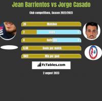Jean Barrientos vs Jorge Casado h2h player stats