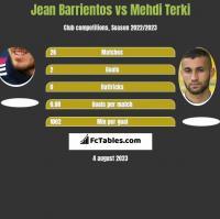 Jean Barrientos vs Mehdi Terki h2h player stats