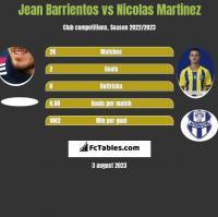 Jean Barrientos vs Nicolas Martinez h2h player stats