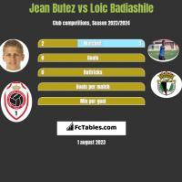 Jean Butez vs Loic Badiashile h2h player stats