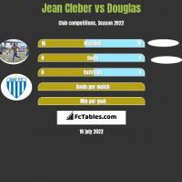 Jean Cleber vs Douglas h2h player stats