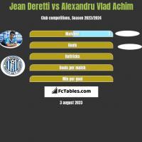 Jean Deretti vs Alexandru Vlad Achim h2h player stats
