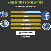 Jean Deretti vs Denis Ventura h2h player stats