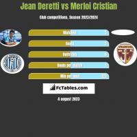 Jean Deretti vs Merloi Cristian h2h player stats