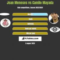Jean Meneses vs Camilo Mayada h2h player stats