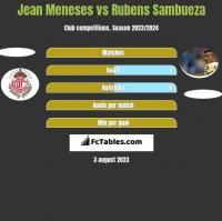 Jean Meneses vs Rubens Sambueza h2h player stats