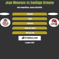 Jean Meneses vs Santiago Ormeno h2h player stats