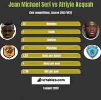 Jean Michael Seri vs Afriyie Acquah h2h player stats