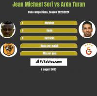 Jean Michael Seri vs Arda Turan h2h player stats