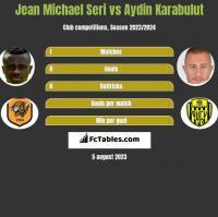 Jean Michael Seri vs Aydin Karabulut h2h player stats