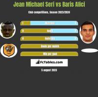 Jean Michael Seri vs Baris Alici h2h player stats