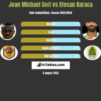 Jean Michael Seri vs Efecan Karaca h2h player stats