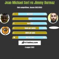 Jean Michael Seri vs Jimmy Durmaz h2h player stats
